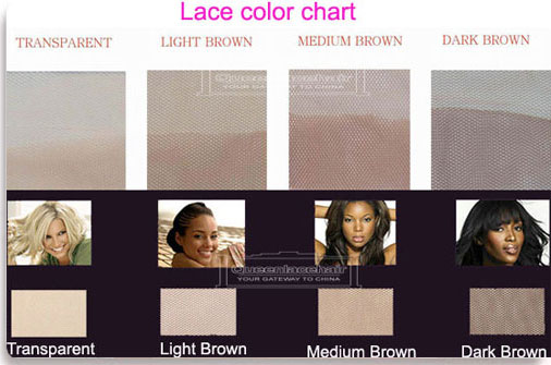 How To Match Suitable Lace Color For Lace Closures